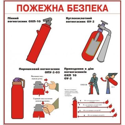 Стенд Пожежна безпека (червоний контур)