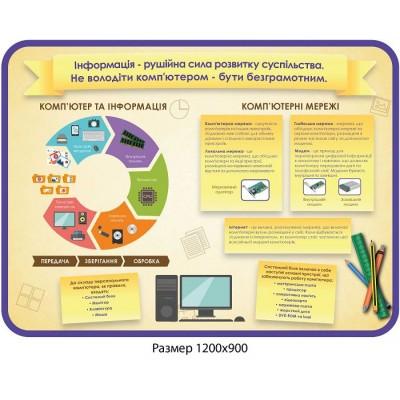 Стенд Информация Информатика
