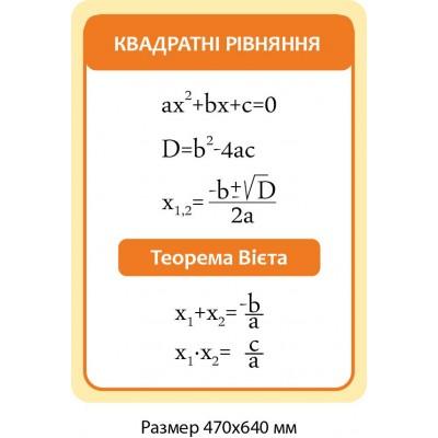 Стенд Квадратные уравнения (оранжевый)