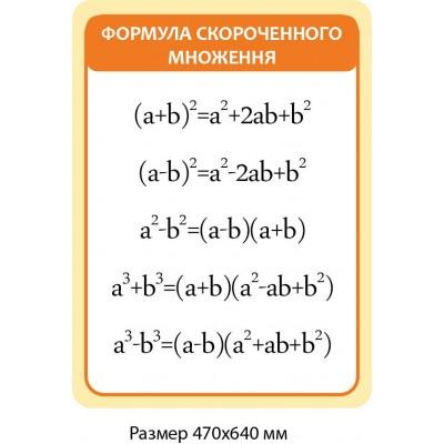 Стенд Формула сокращенного умножения (оранжевый)