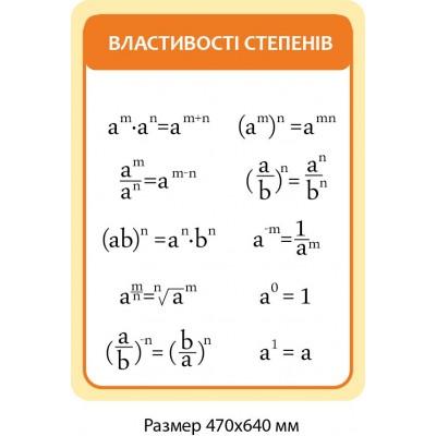 Стенд Свойства степени (оранжевый)
