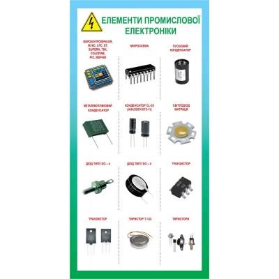 Стенд Елементи промислової електроніки (зелений)
