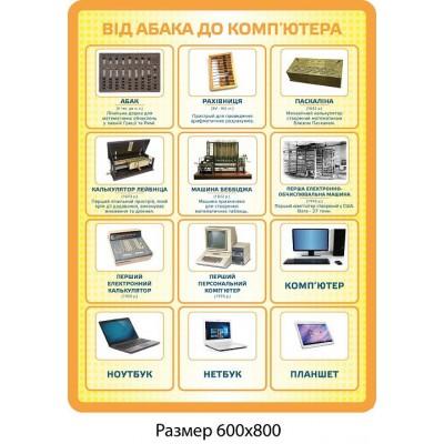 Стенд От абака до компьютера (желтый)