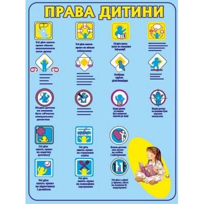 Стенд Права и обязанности детей Мальчик