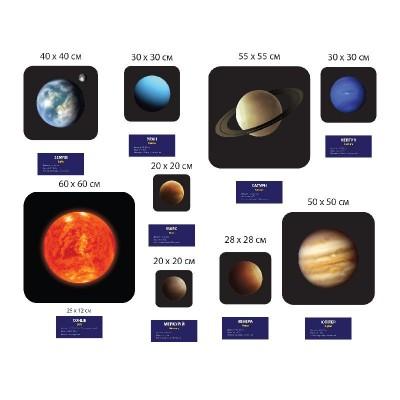 Композиция стендов солнечная система Планеты