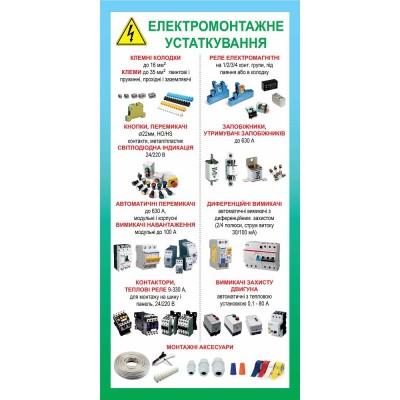 Стенд Електромонтажне устаткування