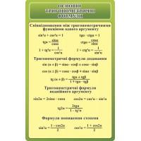 Стенд Основні Тригонометричні формули