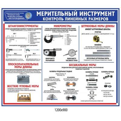 Стенд Вимірювальний інструмент (синій)