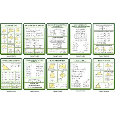 Комплект стендов в кабинет математики