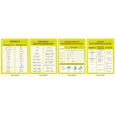 Копмплект стендів Математика (жовтий, 4 предмети)