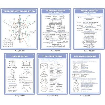 Стенд формул в кабинет математики (сиреневый комплект)
