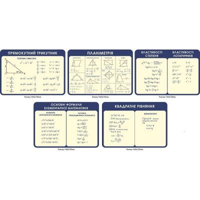 Комплект стендів в кабінет математики (фіолетовий)