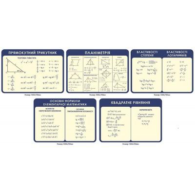 Стенды для кабинета математики (синий комплект)