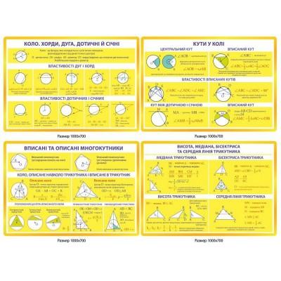 Комплект стендов Математика (желтый)