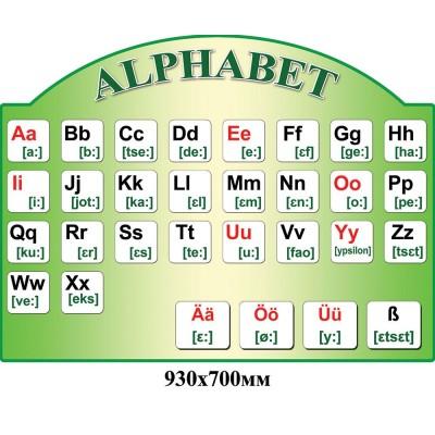 Стенд для кабинета немецкого языка Алфавит