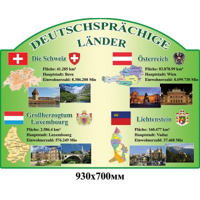 Стенд в кабинет немецкого языка Федеративные земли