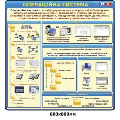 Стенд Операційна система
