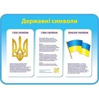 Стенд Державні символи Україна