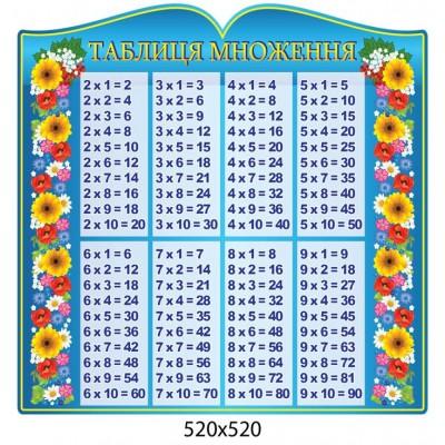 Стенд Таблица умножения (синий)