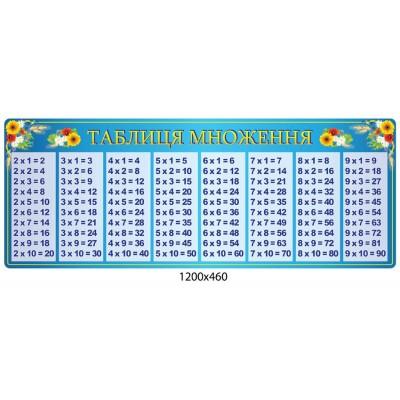 Стенд Таблица умножения (горизонтальный)