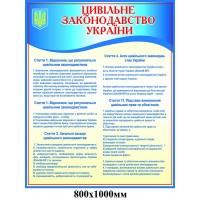 Стенд Цивільне законодавство України