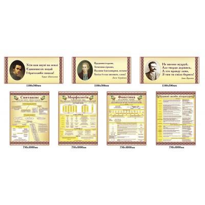 Комплект стендів в кабінет Української мови