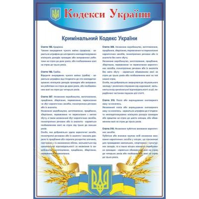 Стенд Кодексы Украины (синий)