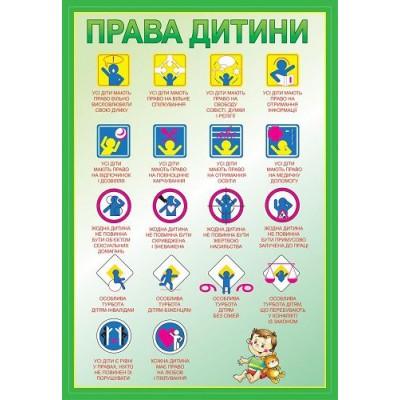 Стенд Права и обязанности детей (зеленый)