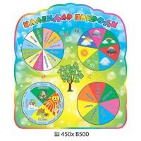 Стенд Календарь природы Яблонька стенд оборудован стрелками