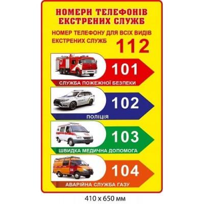 Стенд Номер телефона для всех видов экстренных служб (фон желтый)